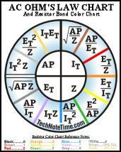 ohm s formula chart