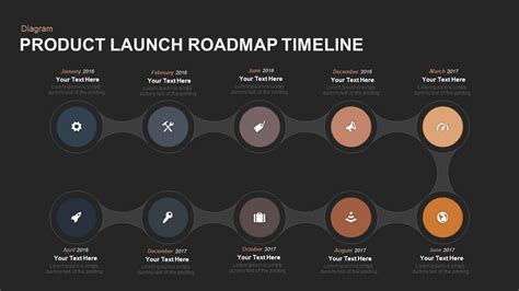 Product Launch Roadmap Timeline Powerpoint Template And Keynote Product Launch Ppt Template