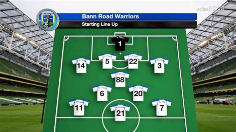 soccer starting lineup template football line up graphics using cinema 4d