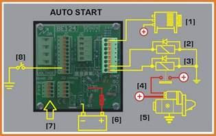 generator unit genset controller