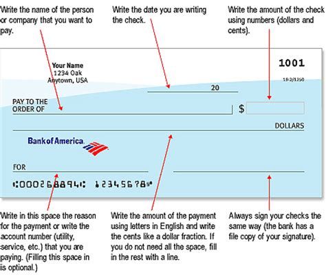 check open how to order bank checks guide to money