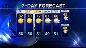 Major Weather Shift: Rain, Snow By Early Next Week « CBS