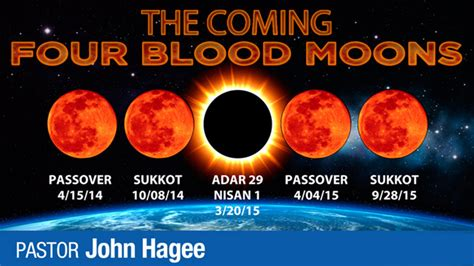 by john hagee four blood moons nasa confirms 4 blood moons in 2014 2015 sign of end of days