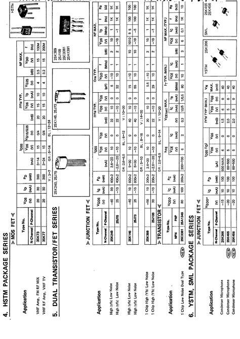 transistor fet pdf 3sk73 datasheet pdf pinout 3sk73 3sk77 transistor