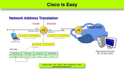 cisco network address translation tutorial cisco and system security basics lesson 52 network