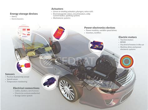 ac motor and electrical vehicle applications books design solutions for electrical engineering introducing