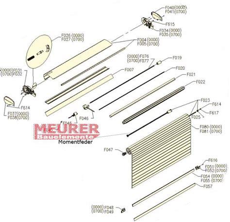 velux rollladen ersatzteile rollladen momentfeder velux lange version f023 f023 lang