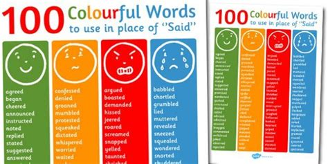 another word for colorful 100 words instead of said reference sheet