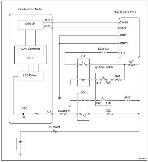 toyota rav4 service manual vsc warning light remains on