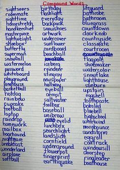 pattern out of words photos spelling out words make compound words food