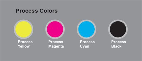 process color the informed illustrator digital spot color systems