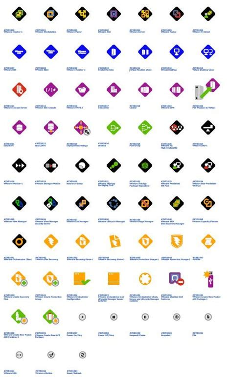 visio canada vmware stencils for visio 2010 business analysis