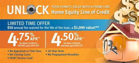 no fee home improvement loan special rates as low as 2 99