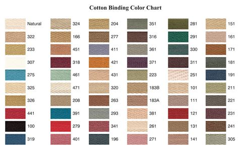 Floor Grout Color Chart Carpet by Ceramic Tiles Rate List Ceramictiles