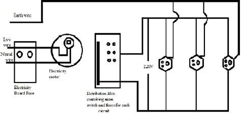 schematic diagram of domestic electricity circuits