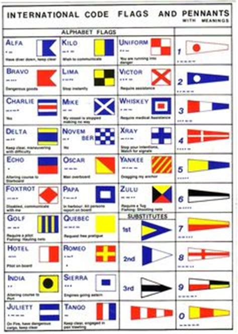 sextant meaning in english international maritime signal flags nautical themed