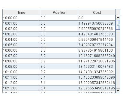 format date kdb exle charts 187 qstudio kdb ide help