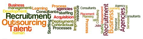 hr consulting in india placement consultants in india