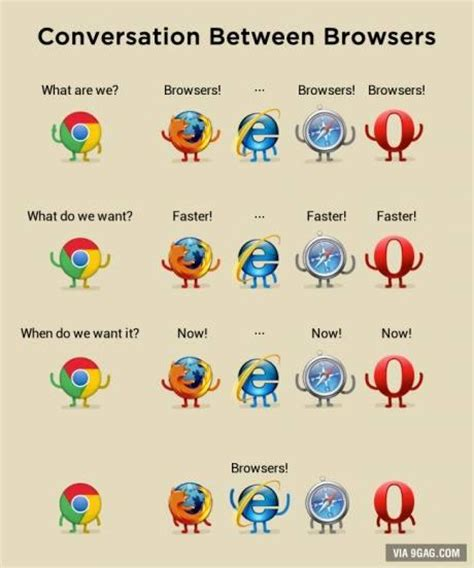 Web Browser Meme - what we are browsers chrome firefox internet explorer