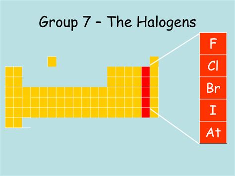 What Are Halogen The 7 Elements Mr Phillips Gcse Chemistry
