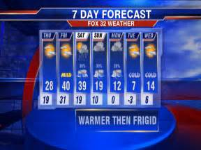 Weather News Image Gallery Weather News