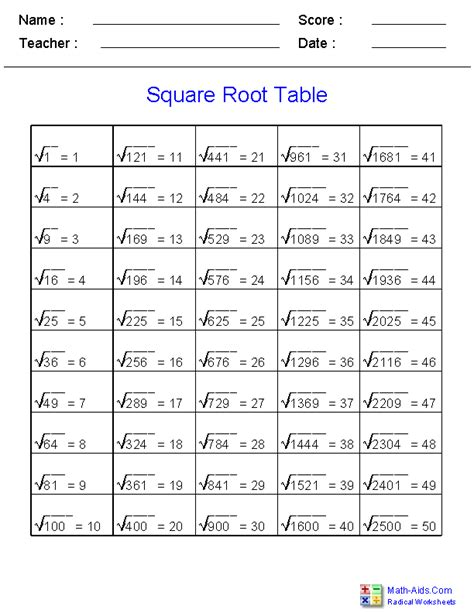printable worksheets square roots exponents and radicals worksheets exponents radicals