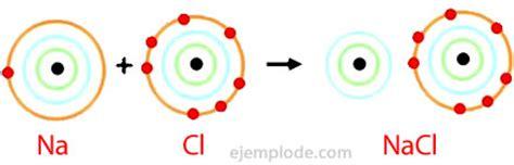 imagenes enlace html ejemplo de enlace i 243 nico