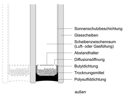 U Wert Doppelverglasung by Mehrscheiben Isolierglas