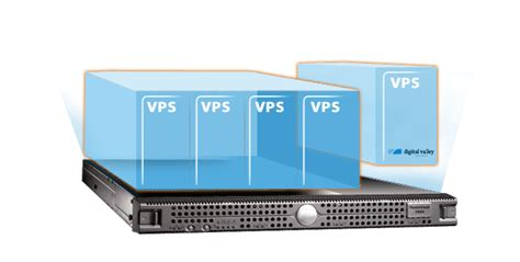 imagenes servidores virtuales servidor virtual linux hosting guatemala hosting