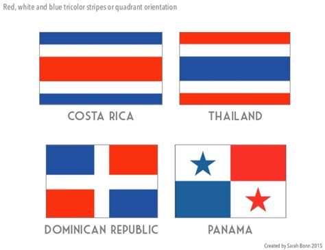flags of the world red white blue world flags by design