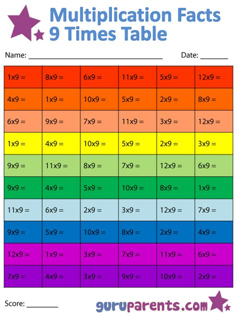 Nine Times Table by All Worksheets 187 Nine Times Tables Worksheets Printable Worksheets Guide For Children And Parents
