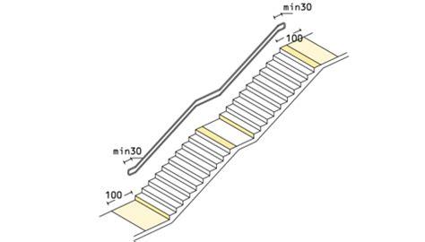 altezza corrimano scale superabile inail corrimano sostegni e maniglioni