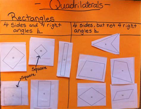 sorting quadrilaterals lauren nixon