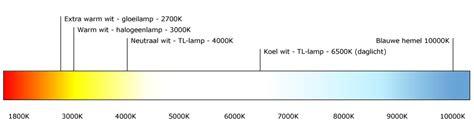 le 6500 kelvin led armaturen met tl verlichting met een hoge