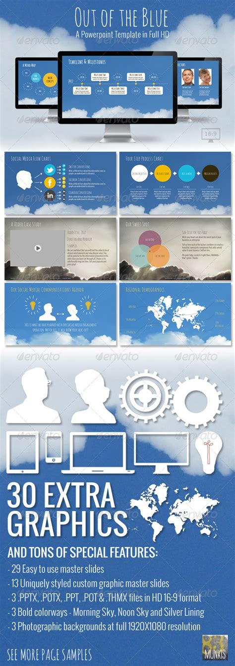 out of the blue powerpoint presentation template