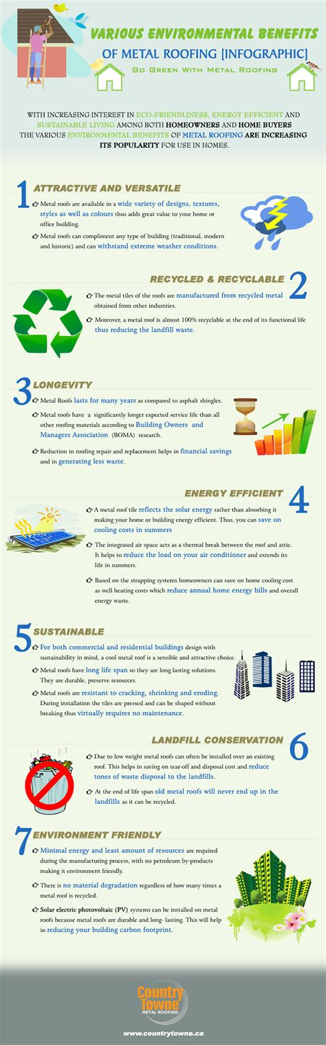 advantages of design for environment environmental benefits of metal roofing