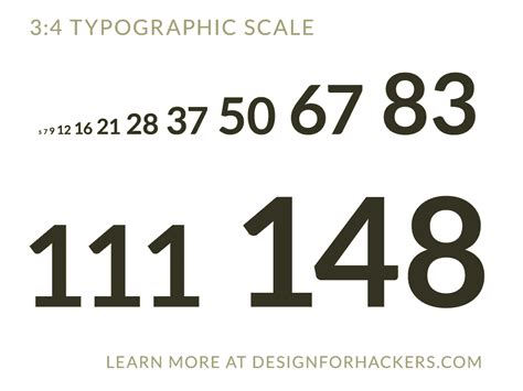 ux design font sizes learn web design a design book for developers