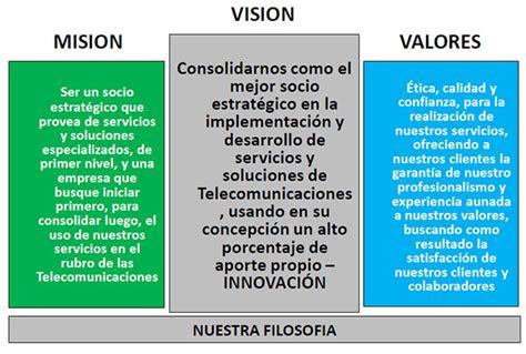 émissions De Télévision by Mision Vision Y Filosofia Pictures To Pin On