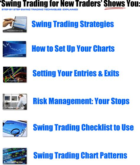 swing trade stocks swing trading for new traders how to swing trade stocks