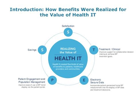 design thinking in healthcare design thinking 5 steps to healthy healthcare apps