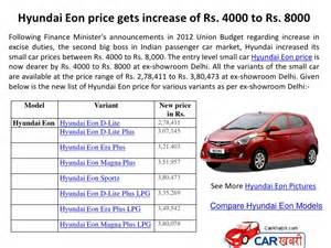 Hyundai Eon Kerala Price Hyundai Eon Price Gets Increase Of Rs 4000 To Rs 8000
