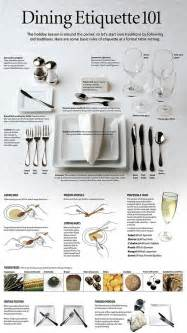 Table Manners And Dining Etiquette Dinning Etiquette Infographic Bits Of