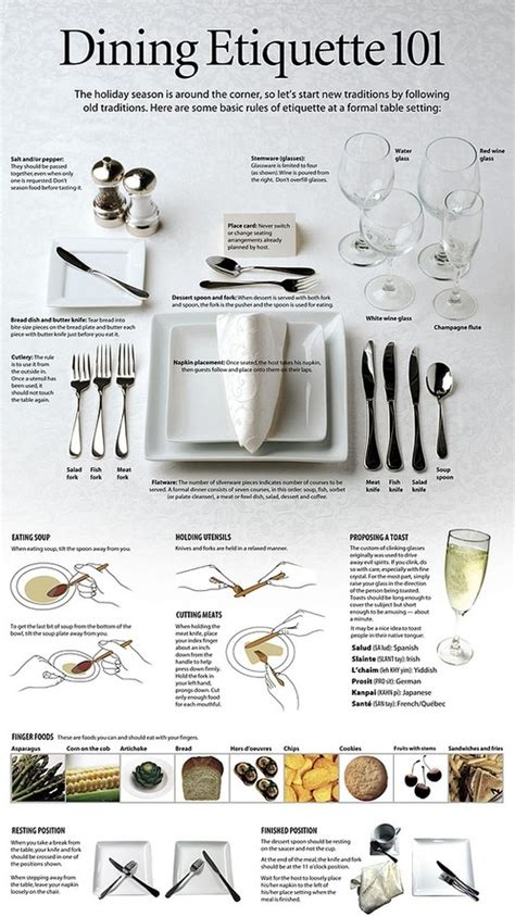 Table Manners by Dinning Etiquette Infographic Bits Of