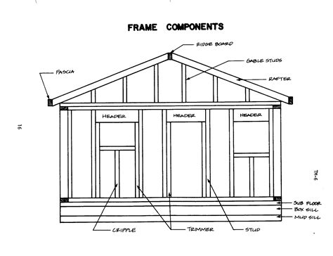 house framing basics building framing diagrams building get free image about wiring diagram