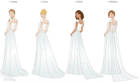 Histroy And Styles Of Wedding Dresses by Wedding Trains Guide To Style Type And Length Lds