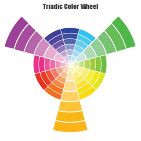 triadic paint color wheel exle uses with pictures