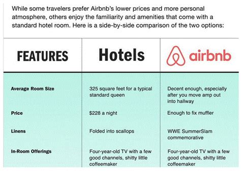 airbnb value proposition hnn vacation ownership all i ever wanted