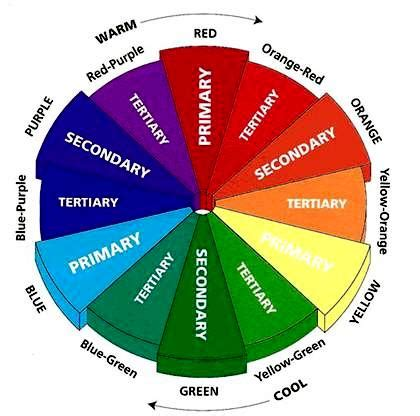 color wheel interior design colour wheel and interior design how to build a house