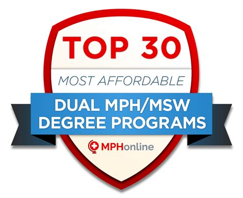 Best Mph Mba Combined Dual Programs by 30 Most Affordable Dual Mph Msw Degree Programs