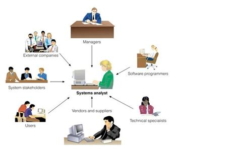 At T Mba Analyst by Learning How To Systems Analyst